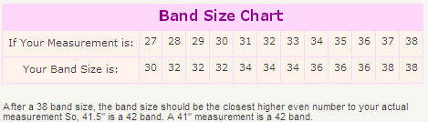 3 Easy Steps How to measure and fit a bra
